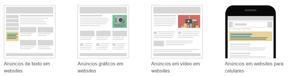 rede display no Google