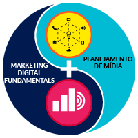 Pacote Marketing Digital Expert