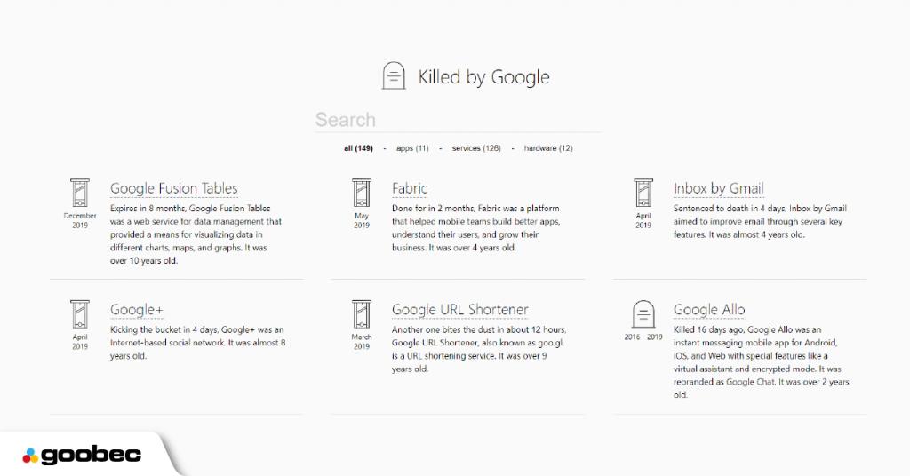 homepage da página Killed by Google, com os projetos encerrados em neste ano. veja a relação no texto