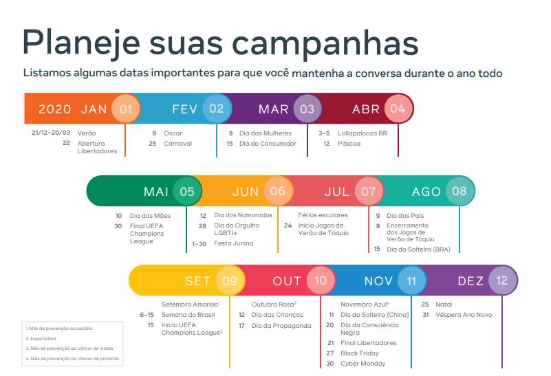 calendário de datas especiais do Facebook Ads